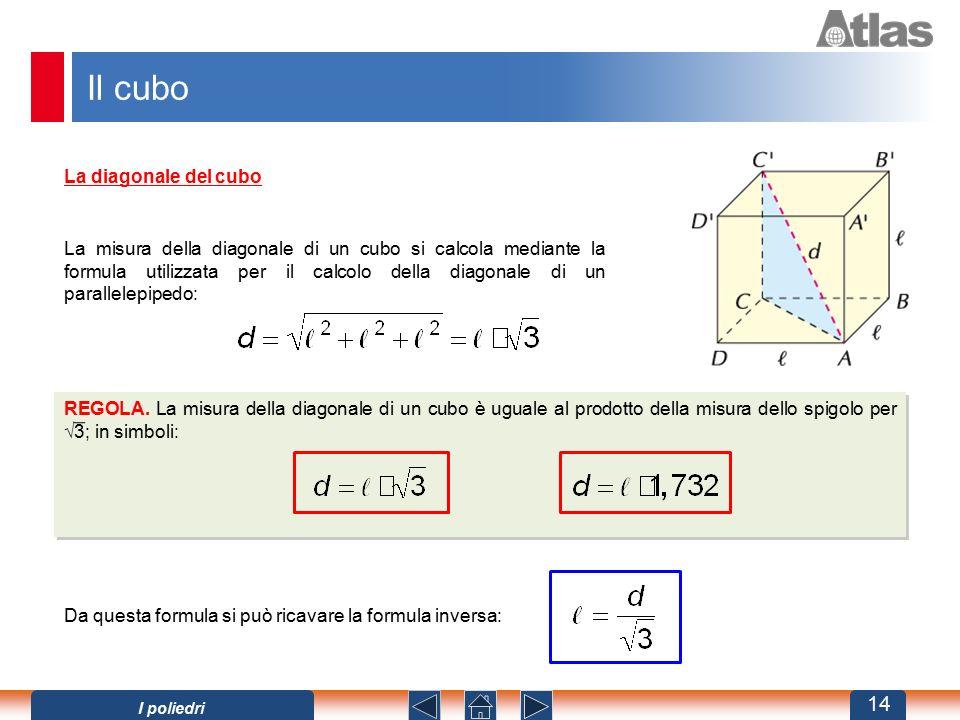 Il cubo La diagonale del cubo