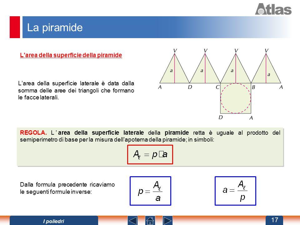 La piramide L'area della superficie della piramide