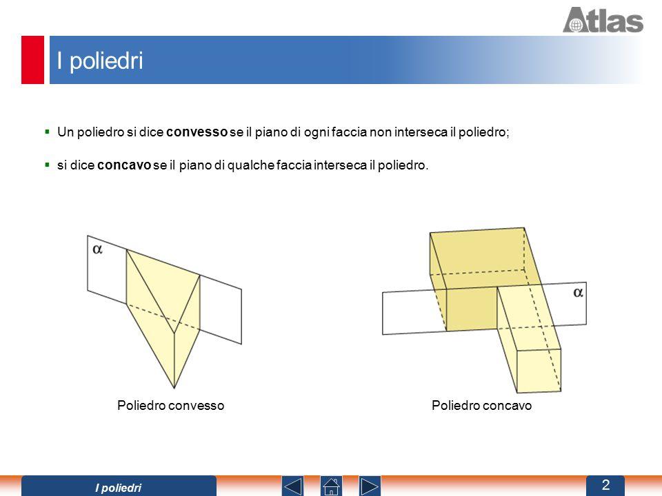 I poliedri Un poliedro si dice convesso se il piano di ogni faccia non interseca il poliedro;