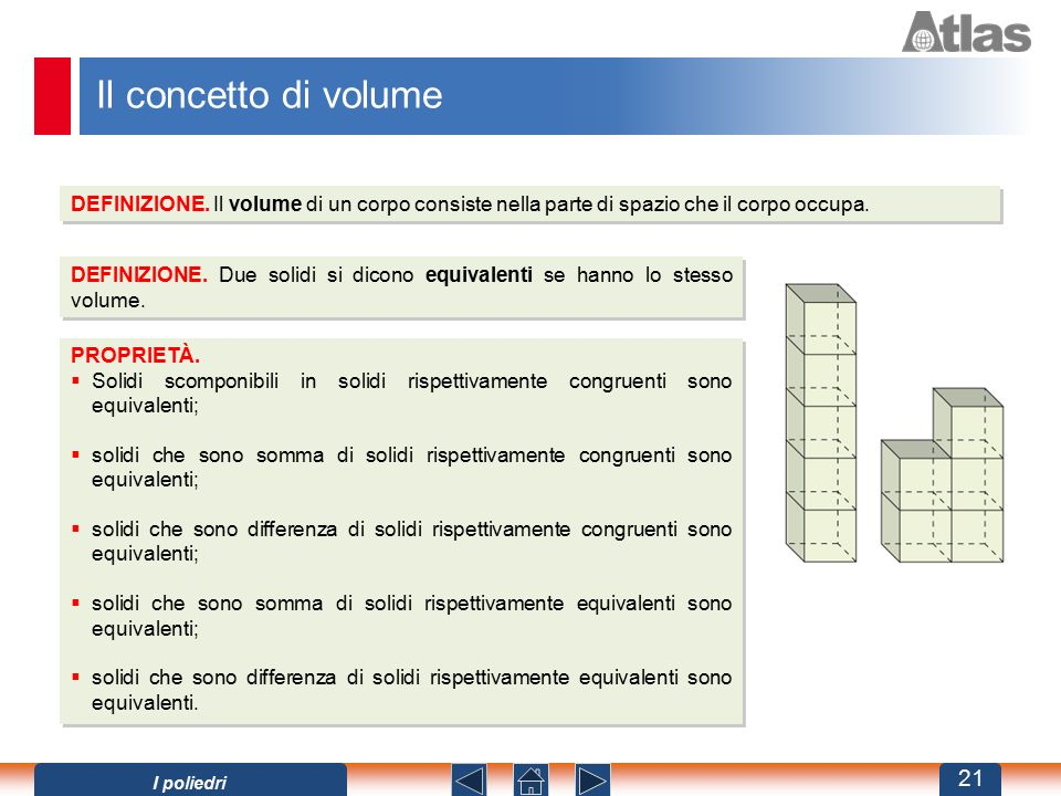 Il concetto di volume DEFINIZIONE. Il volume di un corpo consiste nella parte di spazio che il corpo occupa.
