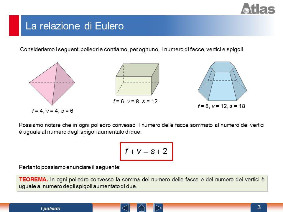 La relazione di Eulero Consideriamo i seguenti poliedri e contiamo, per ognuno, il numero di facce, vertici e spigoli.