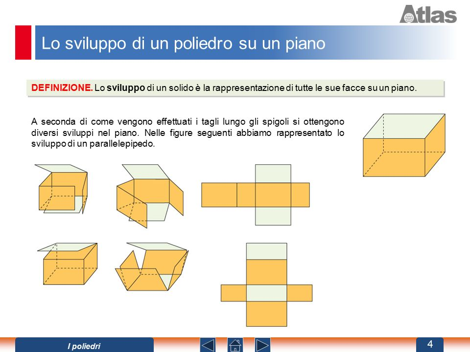 Lo sviluppo di un poliedro su un piano