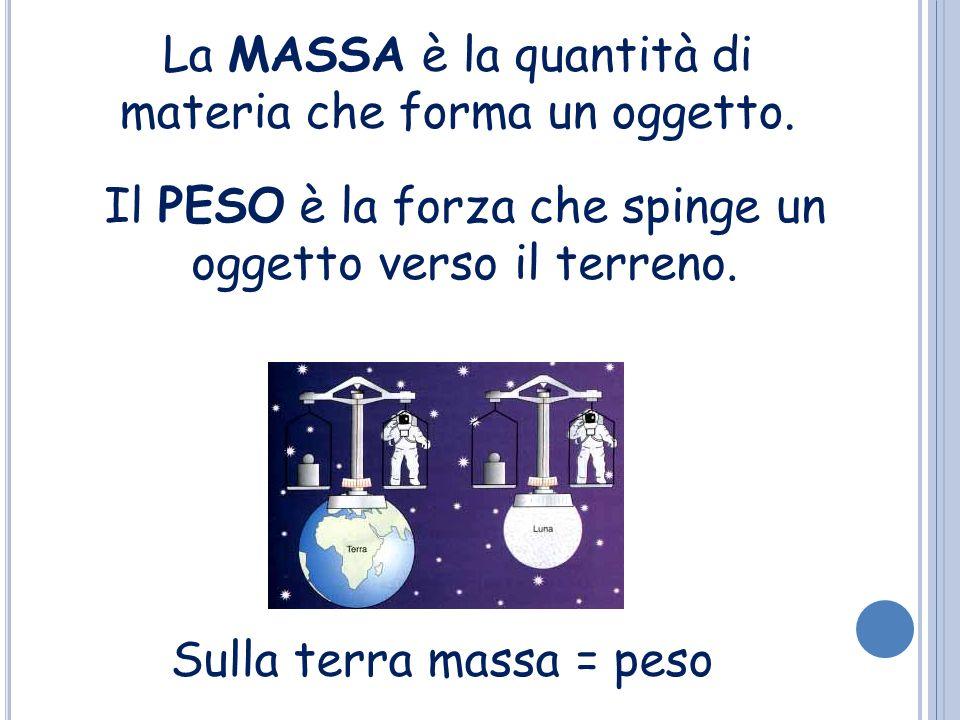 La MASSA è la quantità di materia che forma un oggetto.