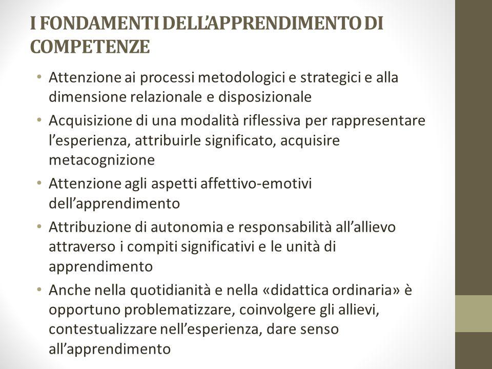 I FONDAMENTI DELL'APPRENDIMENTO DI COMPETENZE