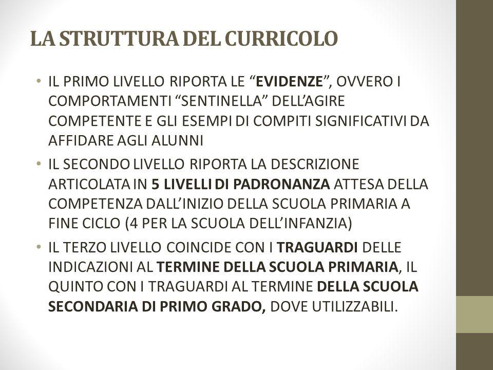 LA STRUTTURA DEL CURRICOLO
