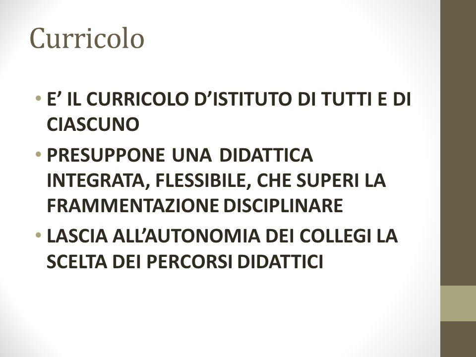 Curricolo E' IL CURRICOLO D'ISTITUTO DI TUTTI E DI CIASCUNO