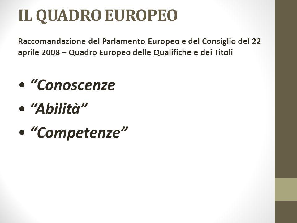 IL QUADRO EUROPEO • Conoscenze • Abilità • Competenze
