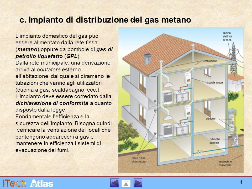 Impianti tecnici della casa ppt video online scaricare - Bombole metano per casa ...