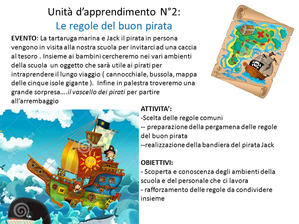 Unità d'apprendimento N°2: Le regole del buon pirata