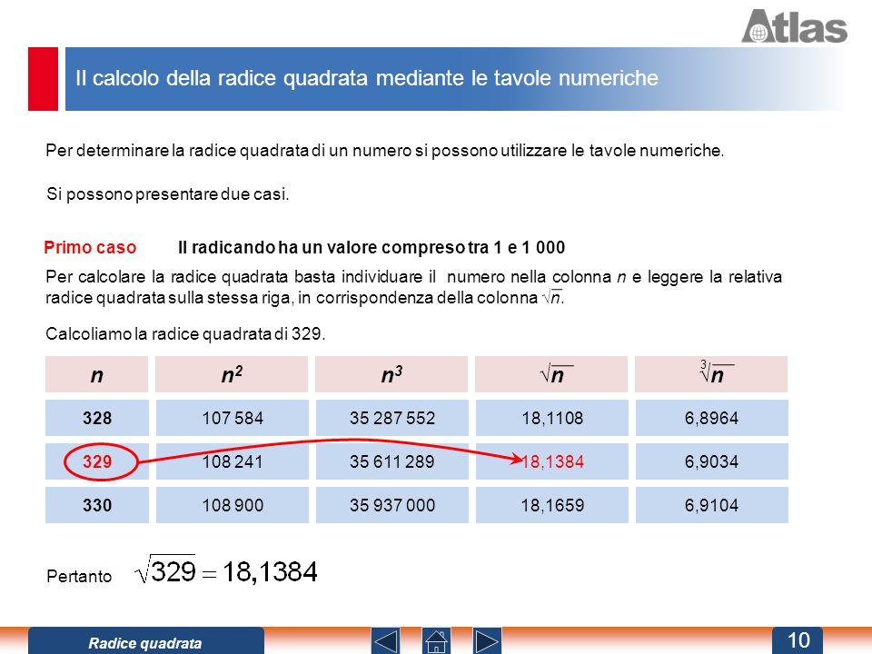 32 9 x2 9 x 3 32 9 9 3 l estrazione di radice ppt video online scaricare - Tavole numeriche della radice quadrata fino a 10000 ...