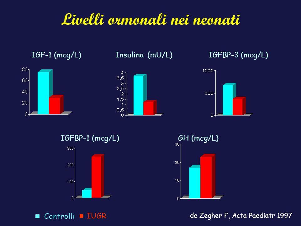 Livelli ormonali nei neonati