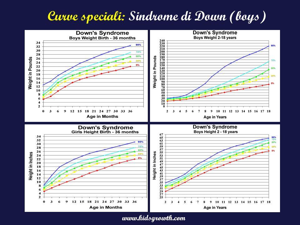 Curve speciali: Sindrome di Down (boys)