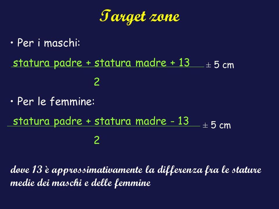 Target zone Per i maschi: statura padre + statura madre + 13 2