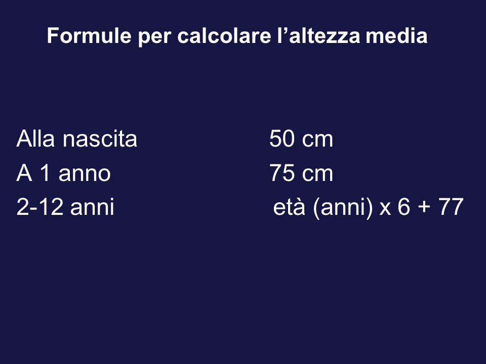 Formule per calcolare l'altezza media