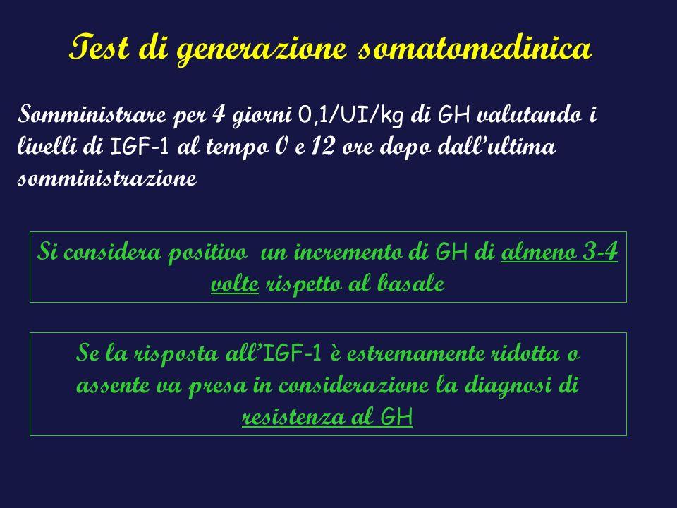 Test di generazione somatomedinica