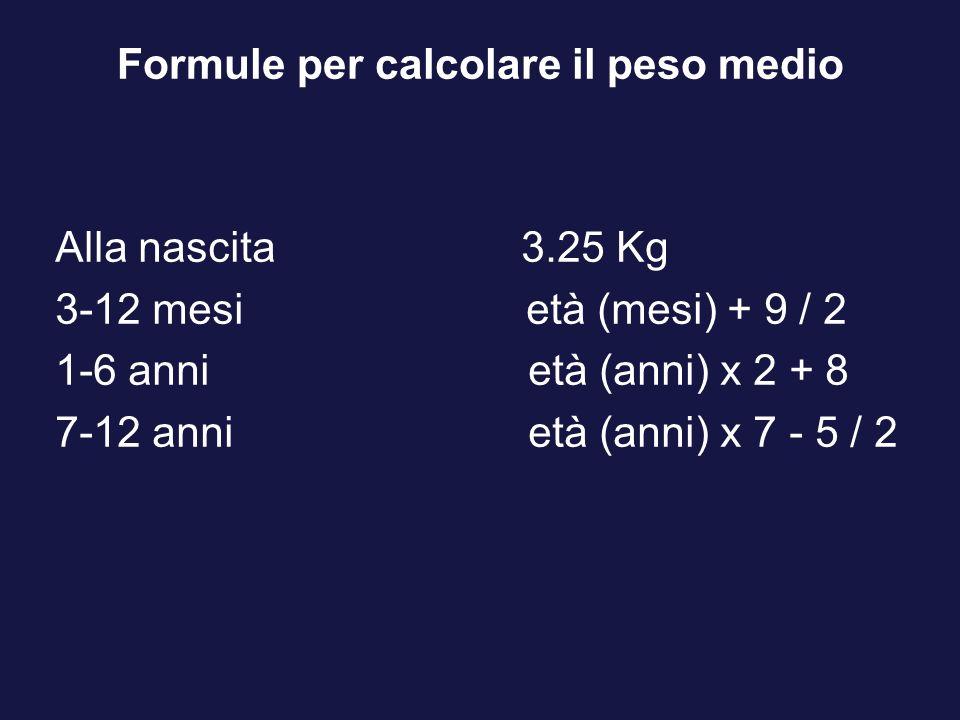 Formule per calcolare il peso medio