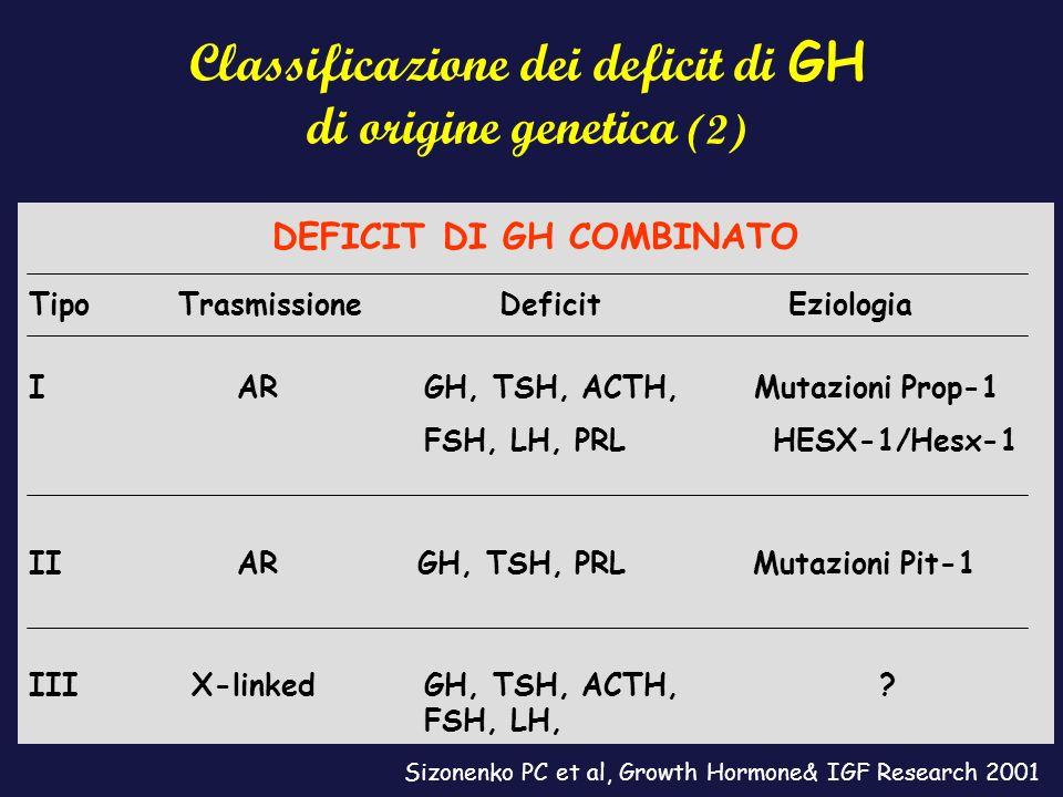 Classificazione dei deficit di GH di origine genetica (2)