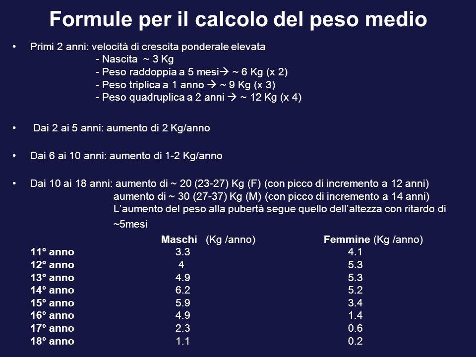 Formule per il calcolo del peso medio