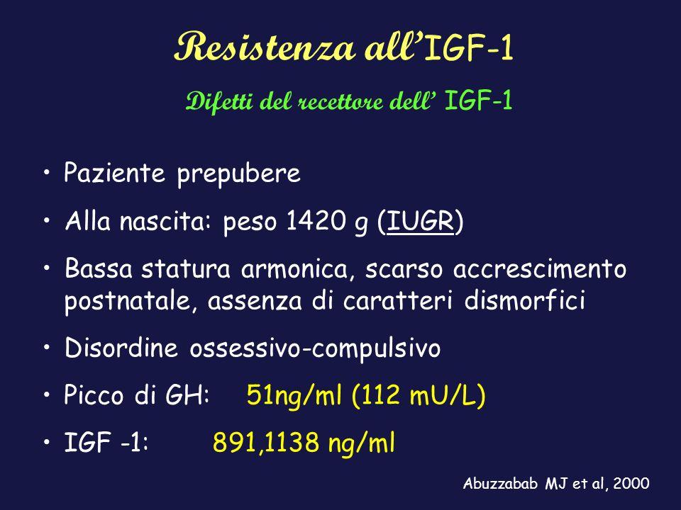 Difetti del recettore dell' IGF-1
