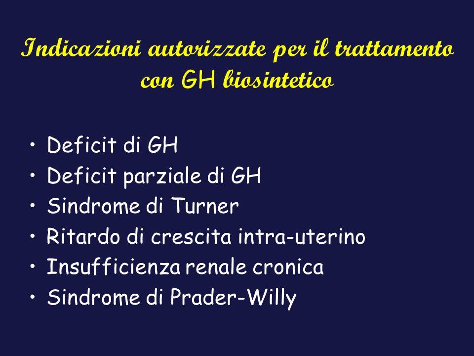 Indicazioni autorizzate per il trattamento con GH biosintetico