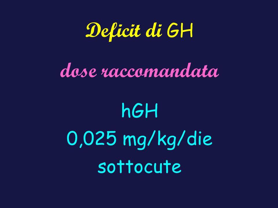 Deficit di GH dose raccomandata hGH 0,025 mg/kg/die sottocute