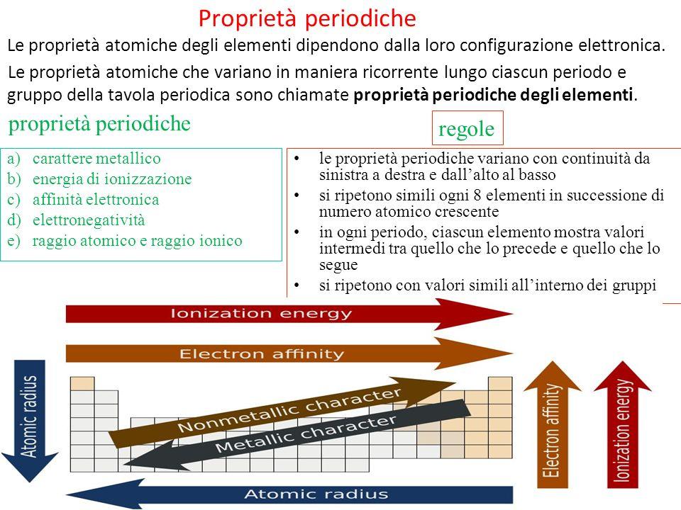 Lo strumento principe della chimica ppt scaricare - Tavola chimica degli elementi ...