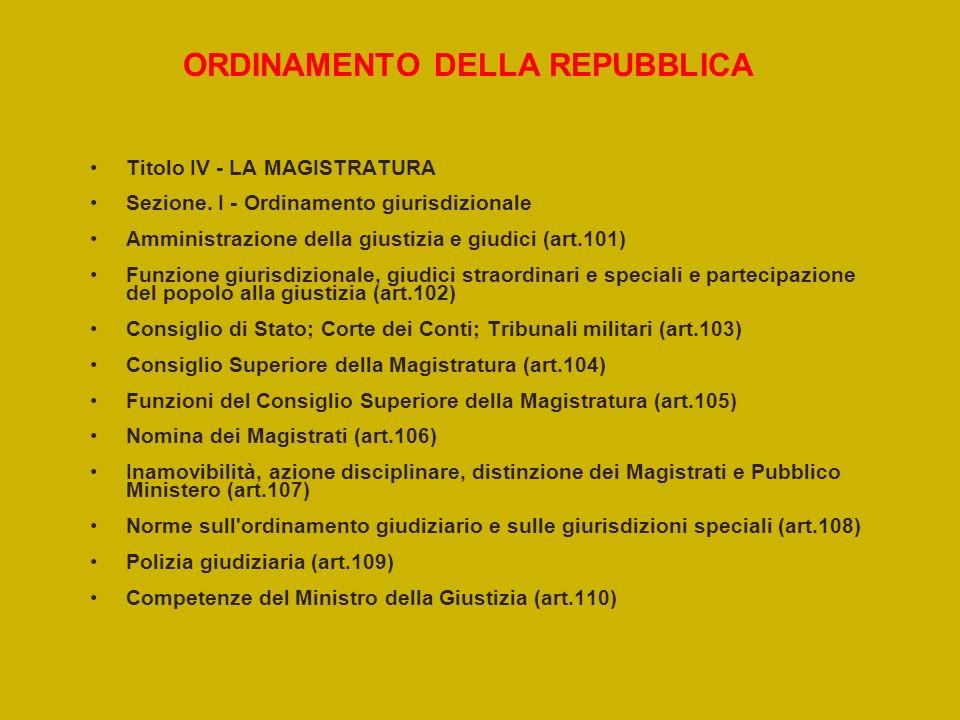 Costituzione italiana ppt video online scaricare for Consiglio superiore della magistratura