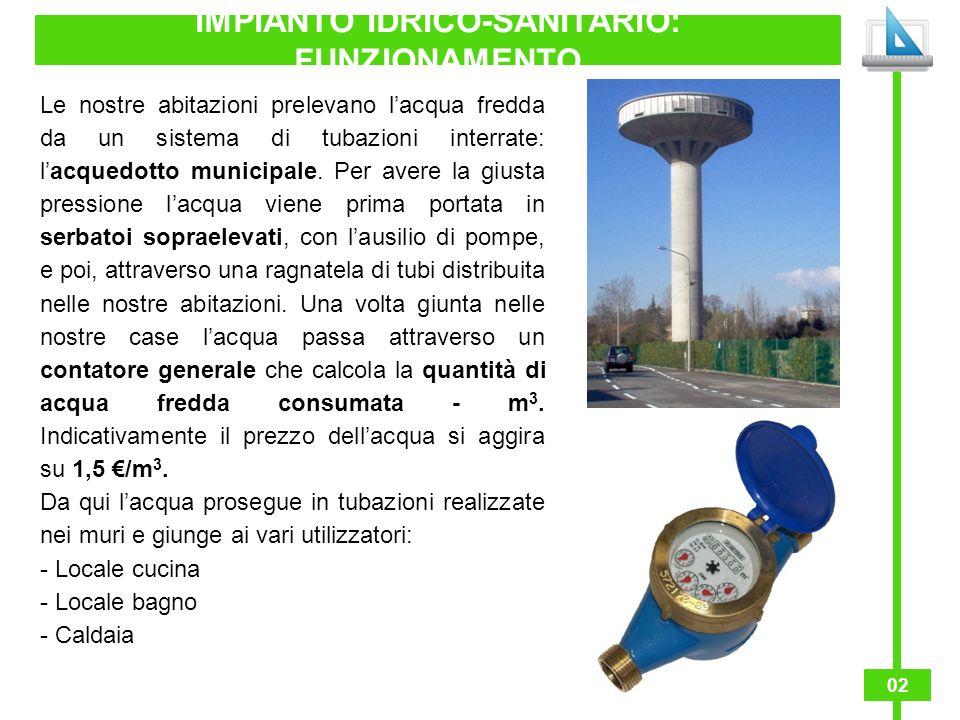 Impianto idrico sanitario download mappa concettuale ppt for Migliori tubi per l impianto idraulico