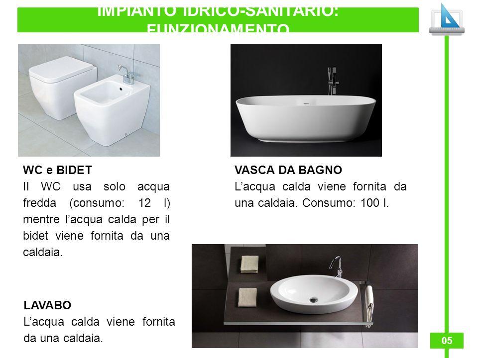 IMPIANTO IDRICO-SANITARIO DOWNLOAD MAPPA CONCETTUALE - ppt video ...