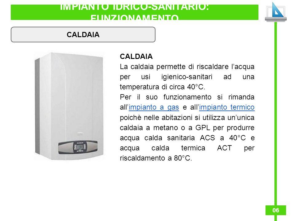 Impianto idrico sanitario download mappa concettuale ppt for Caldaia ad acqua di plastica