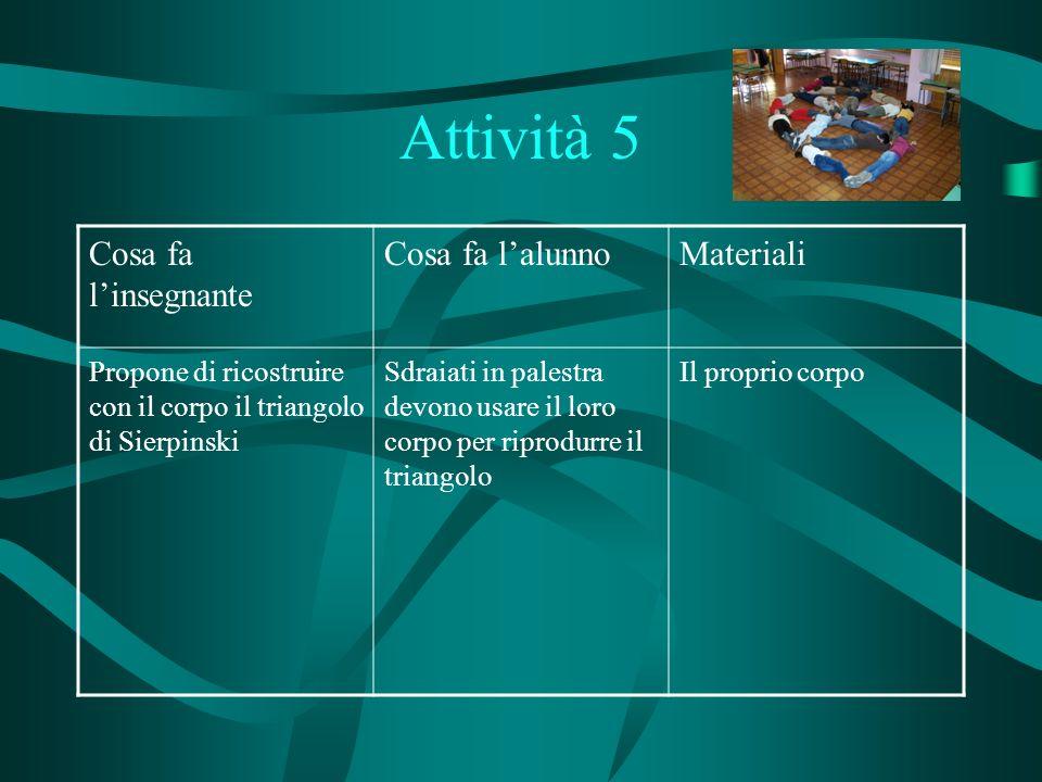 Attività 5 Cosa fa l'insegnante Cosa fa l'alunno Materiali