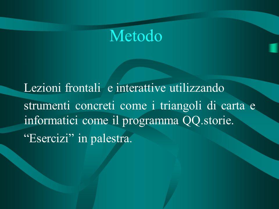 Metodo Lezioni frontali e interattive utilizzando