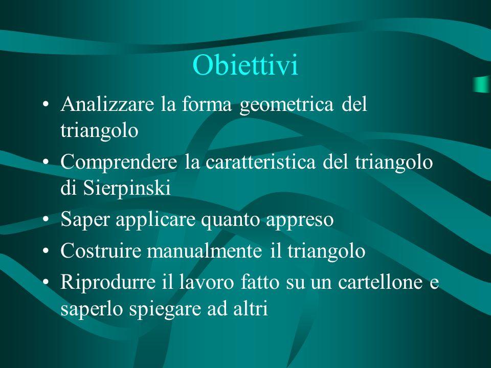Obiettivi Analizzare la forma geometrica del triangolo