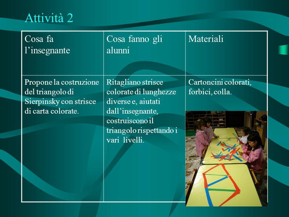 Attività 2 Cosa fa l'insegnante Cosa fanno gli alunni Materiali