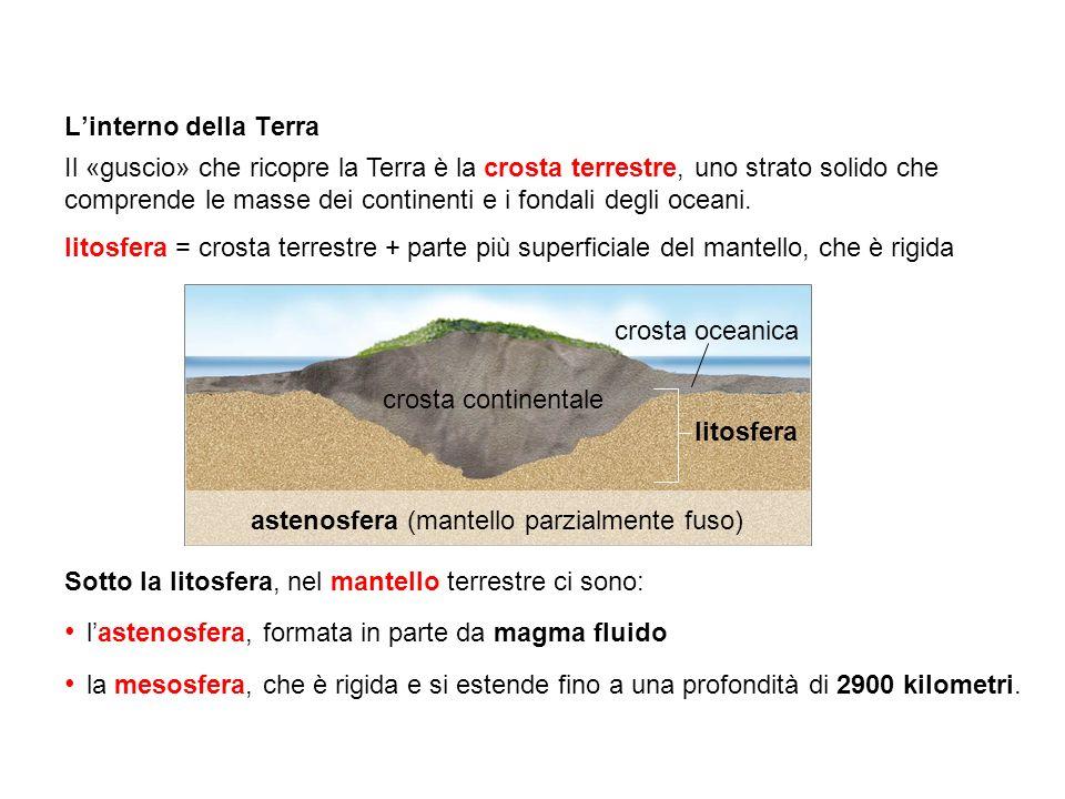 astenosfera (mantello parzialmente fuso)