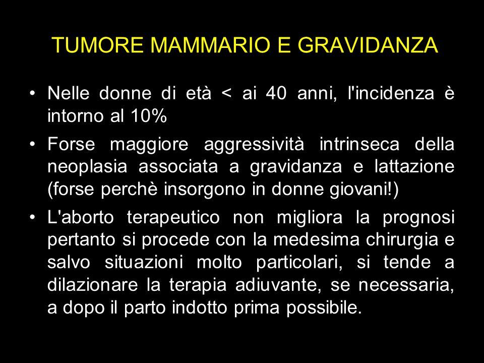 TUMORE MAMMARIO E GRAVIDANZA