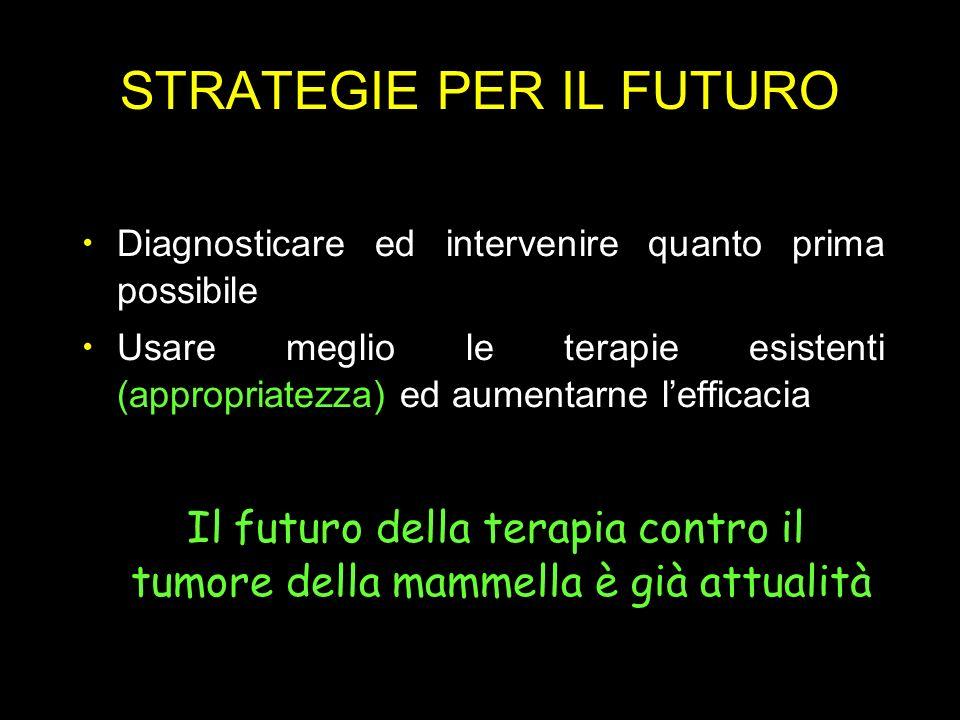 STRATEGIE PER IL FUTURO