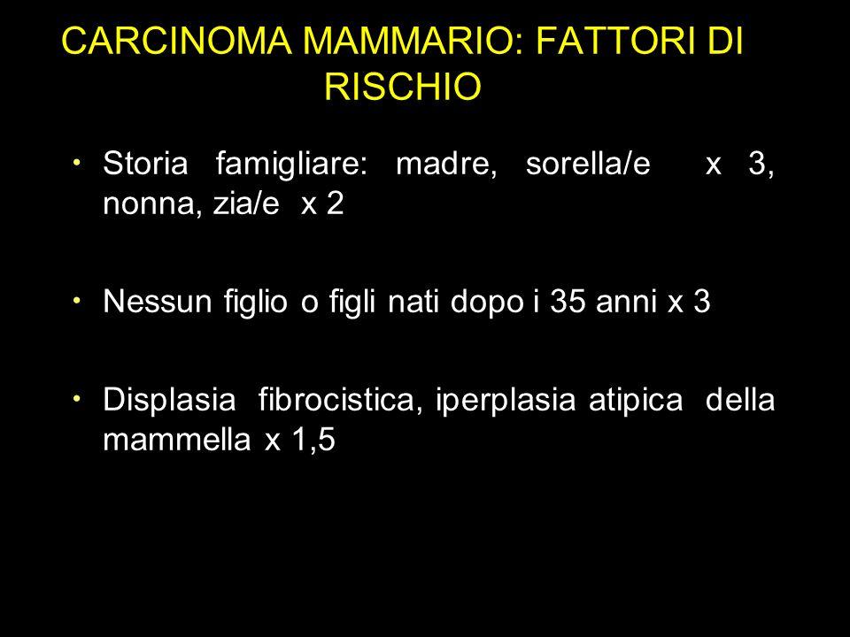 CARCINOMA MAMMARIO: FATTORI DI RISCHIO