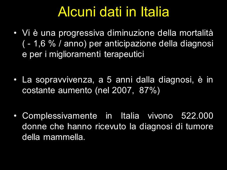 Alcuni dati in Italia