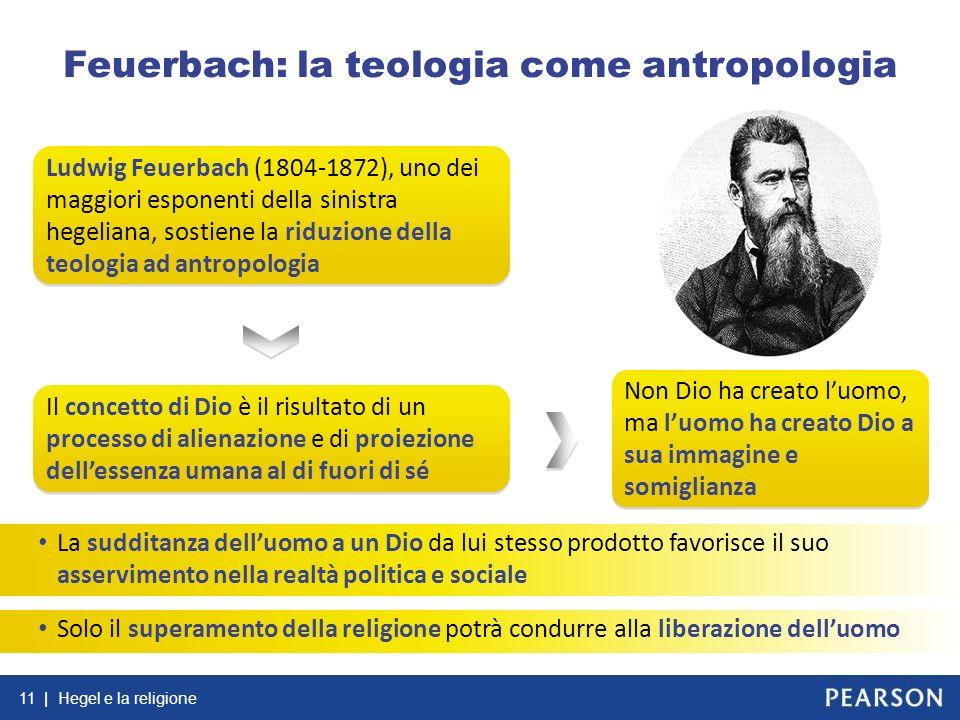 Feuerbach: la teologia come antropologia
