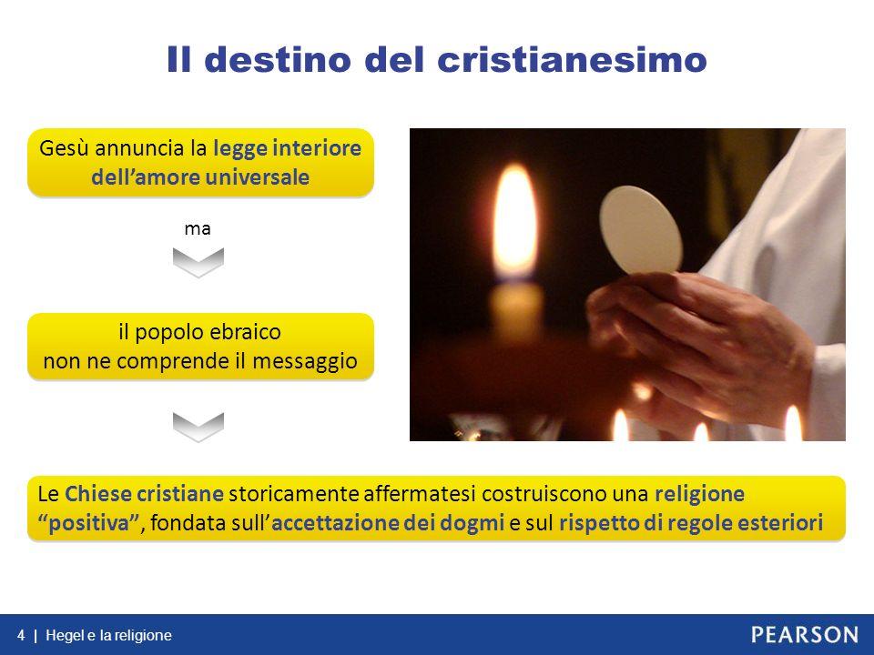 Il destino del cristianesimo