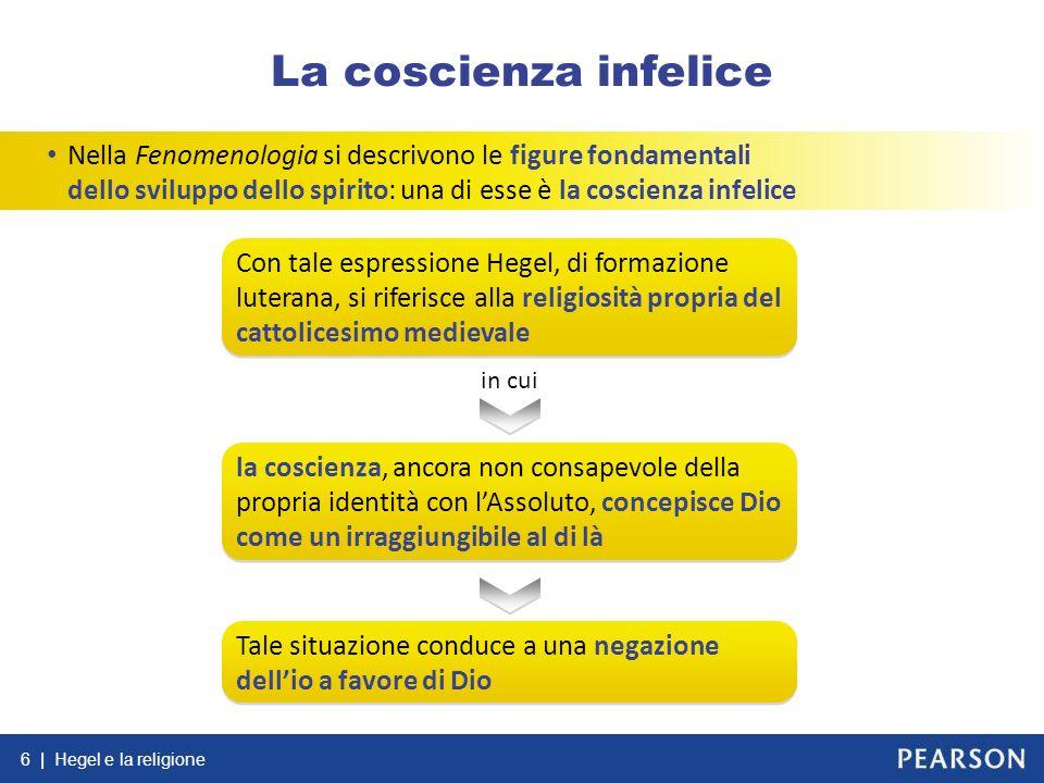 La coscienza infelice Nella Fenomenologia si descrivono le figure fondamentali dello sviluppo dello spirito: una di esse è la coscienza infelice.