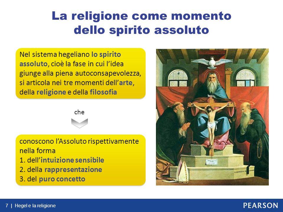 La religione come momento dello spirito assoluto