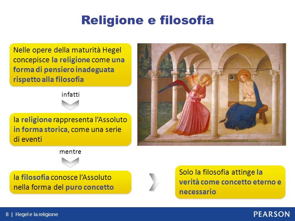 Religione e filosofia Nelle opere della maturità Hegel concepisce la religione come una forma di pensiero inadeguata rispetto alla filosofia.