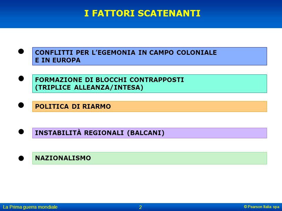 I FATTORI SCATENANTI CONFLITTI PER L'EGEMONIA IN CAMPO COLONIALE E IN EUROPA. FORMAZIONE DI BLOCCHI CONTRAPPOSTI (TRIPLICE ALLEANZA/INTESA)