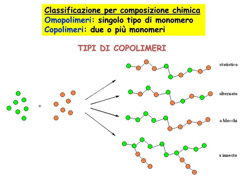 Classificazione per composizione chimica