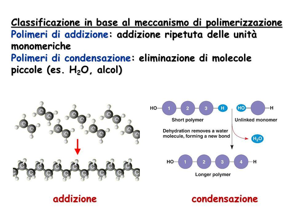 Classificazione in base al meccanismo di polimerizzazione