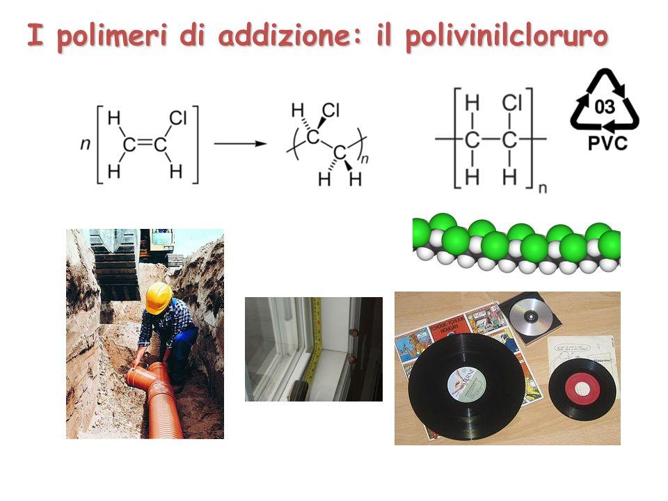 I polimeri di addizione: il polivinilcloruro