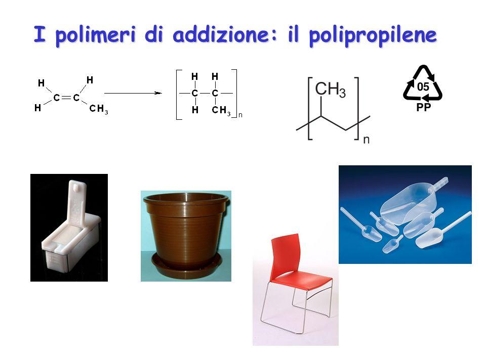 I polimeri di addizione: il polipropilene
