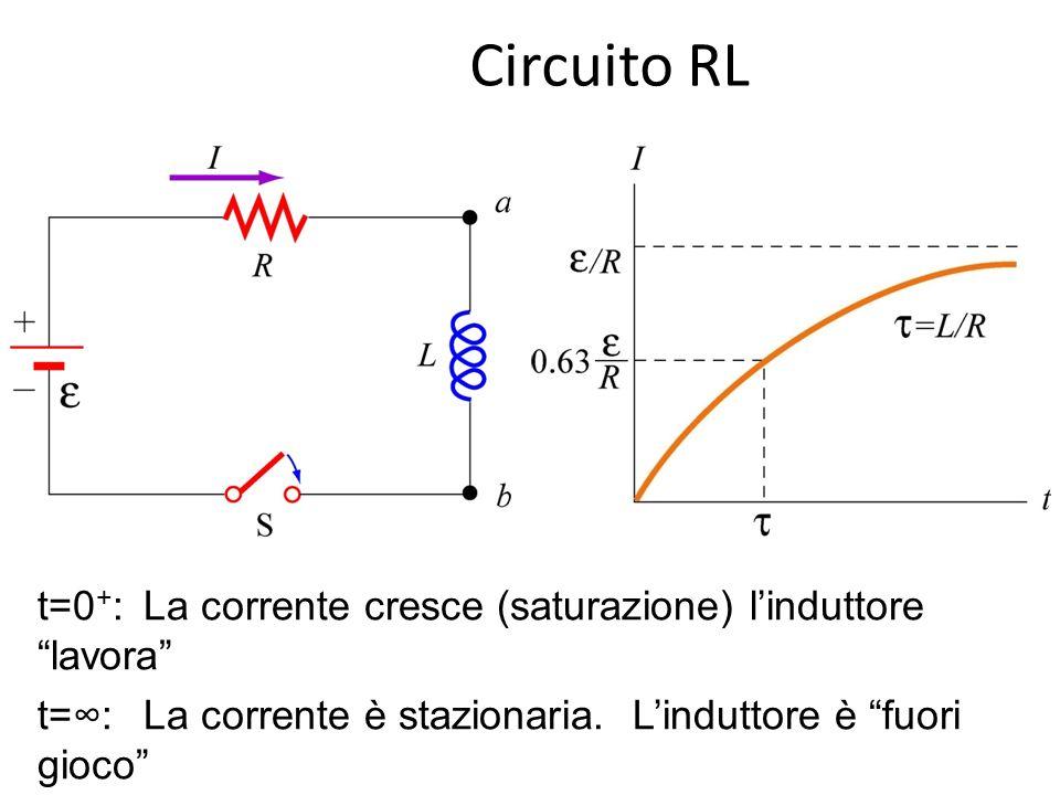 Circuito Rl : Induzione elettromagnetica ppt scaricare